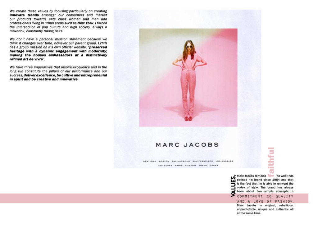 Marc Jacobs Brand Analysis